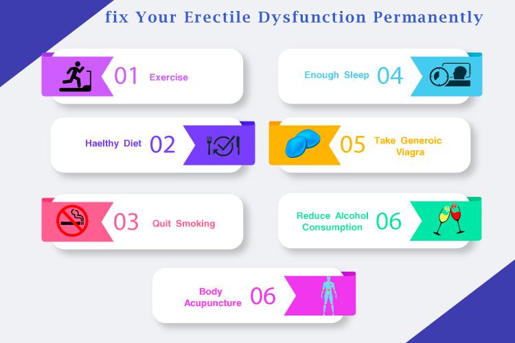 fix erectile dysfunction permanently