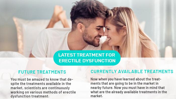 latest treatment for erectile dysfunction
