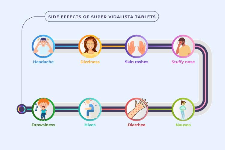 Side Effects of Super Vidalista