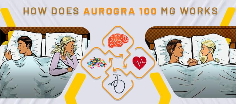 How does Aurogra 100 Mg Works